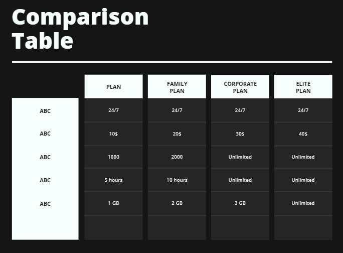Table of Comparison is a type of data visualization