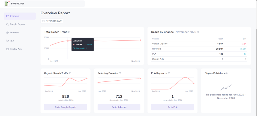 Sellzone Review: Traffic Insights Reports