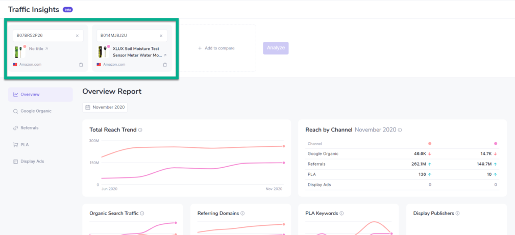 Traffic Insights: Competitors Analysis Report